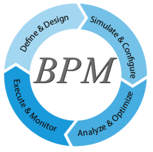 BPM-Business-Process-Management-TxMQ-@0.75x